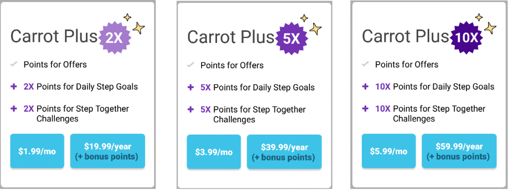 carrot rewards plus