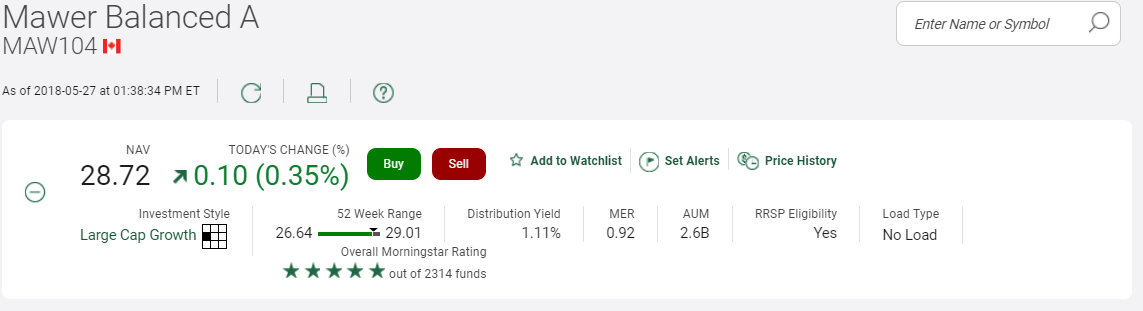 Mawer balanced fund investing