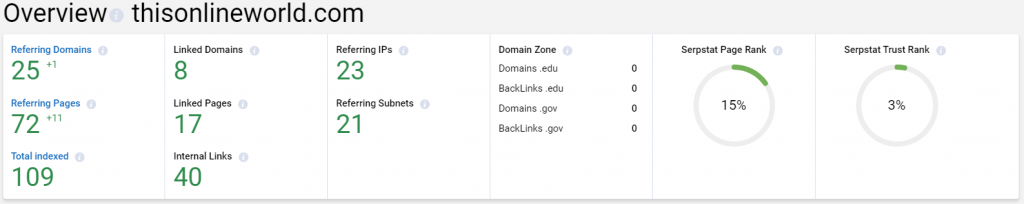 backlink-numbers