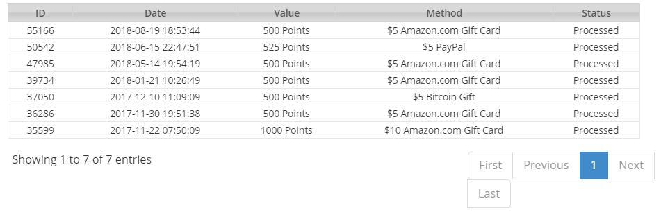 Grindabuck-earnings