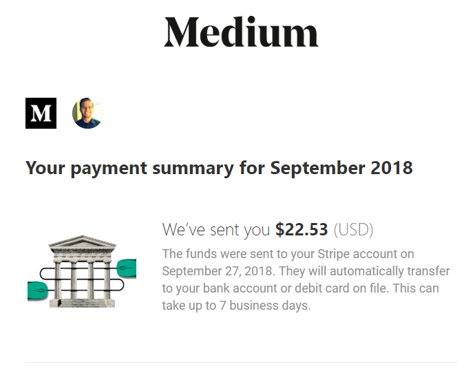 medium-earnings-blogging