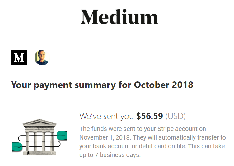 Make-money-on-Medium