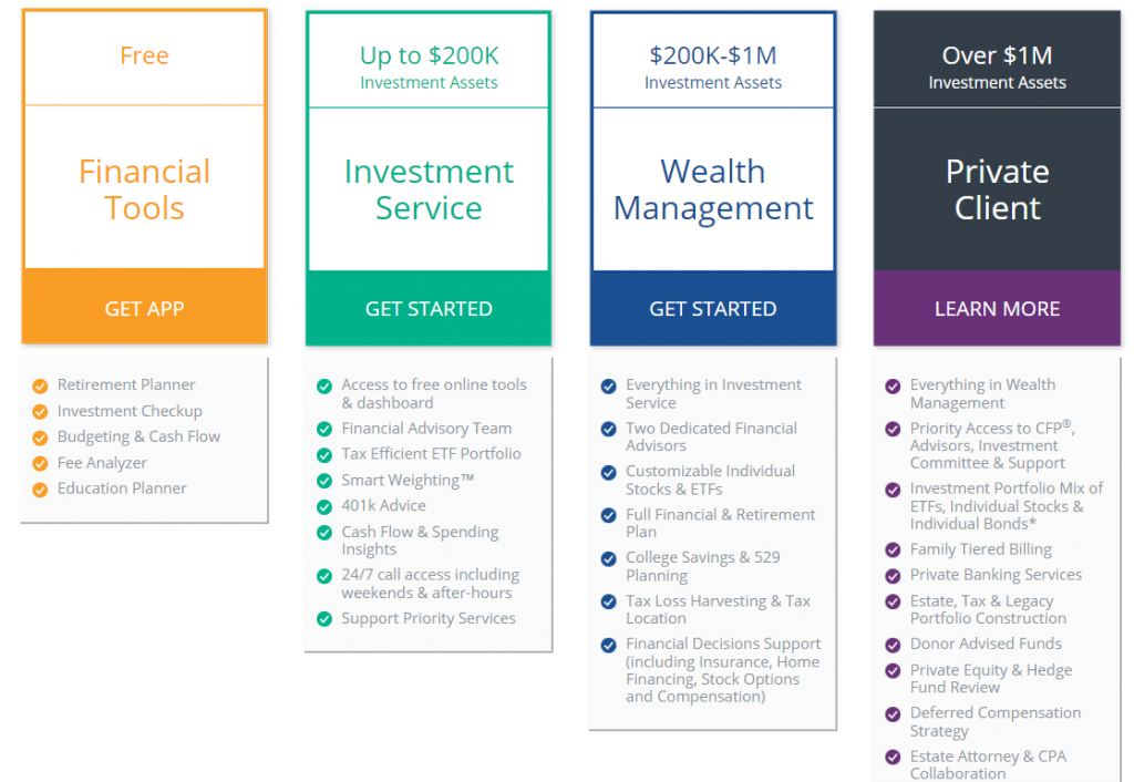 personal-capital-wealth-management