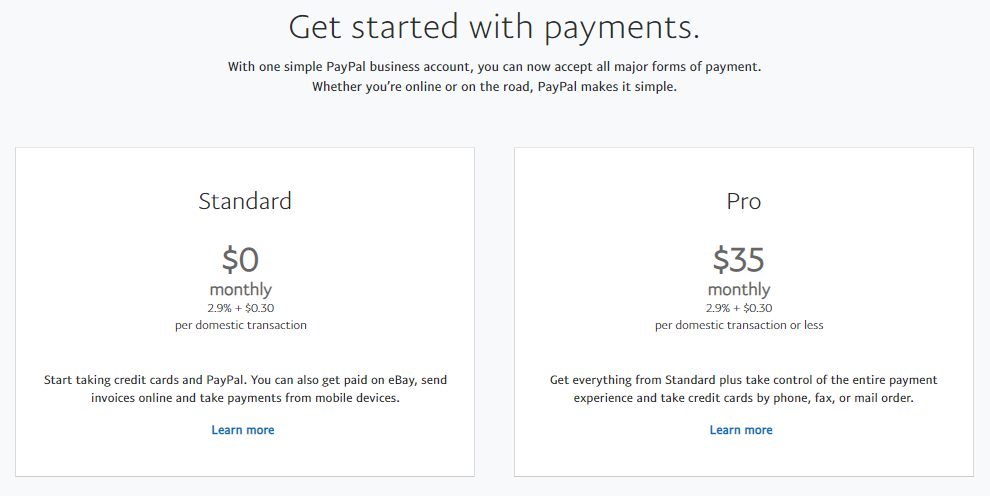 PayPal merchant fees