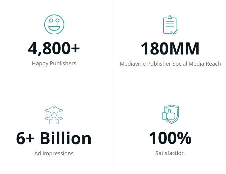 mediavine-advertising