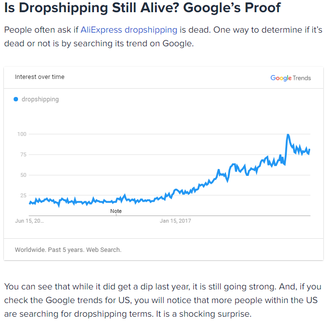 Google-trend-dropshipping