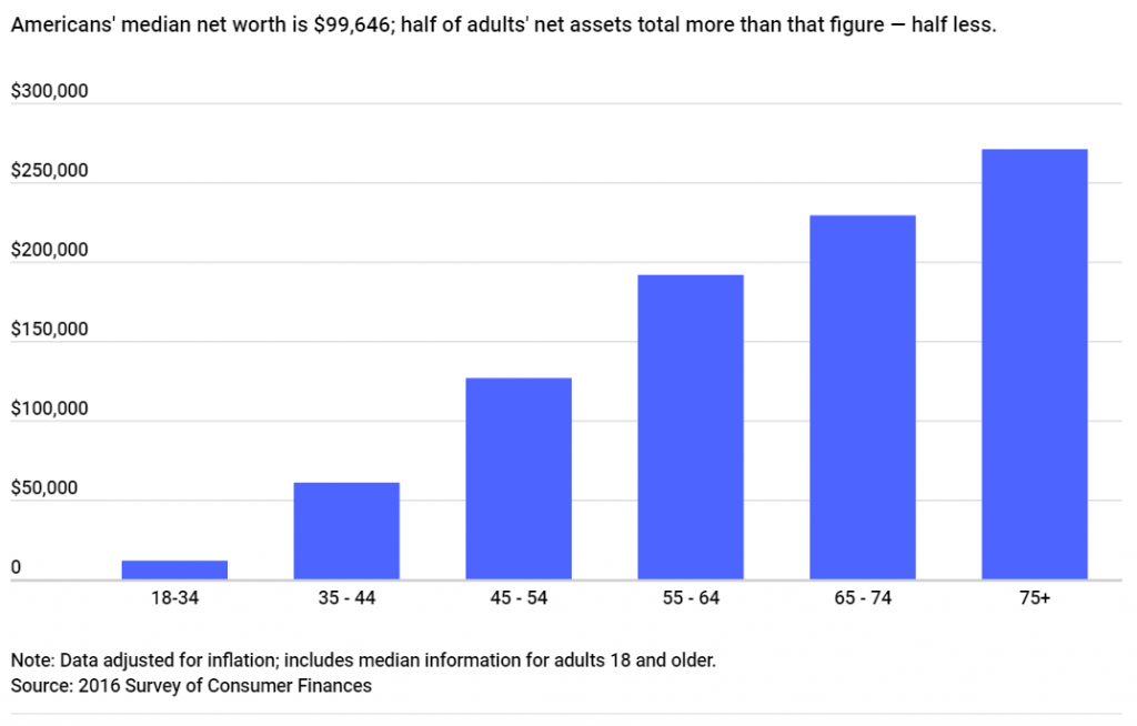 media-net-worth