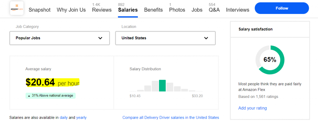 Amazon-Flex-Salaries