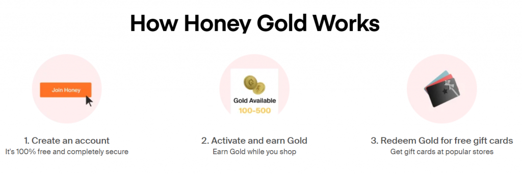 How-to-use-Honey