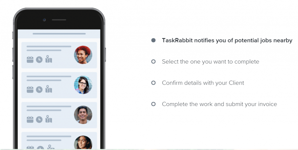 How-TaskRabbit-Works