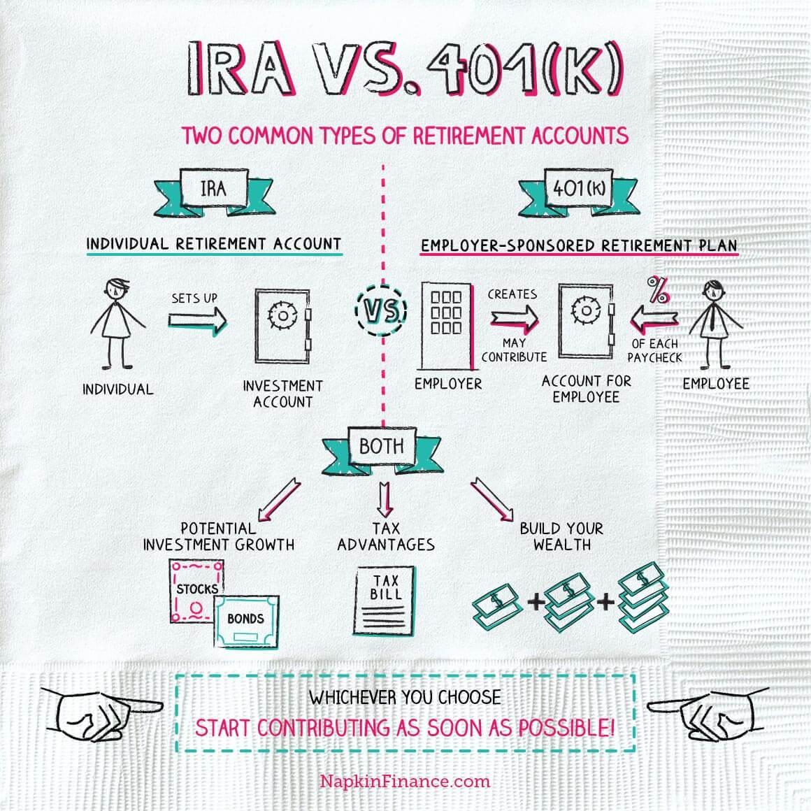 IRA-vs-401(k)
