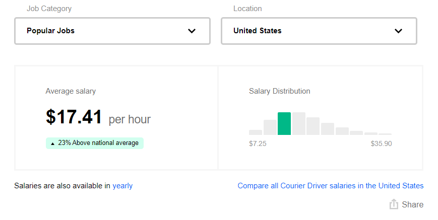 Postmates-hourly-pay
