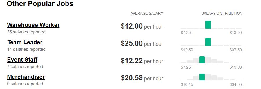 Salary-Reviews-For-Jobble