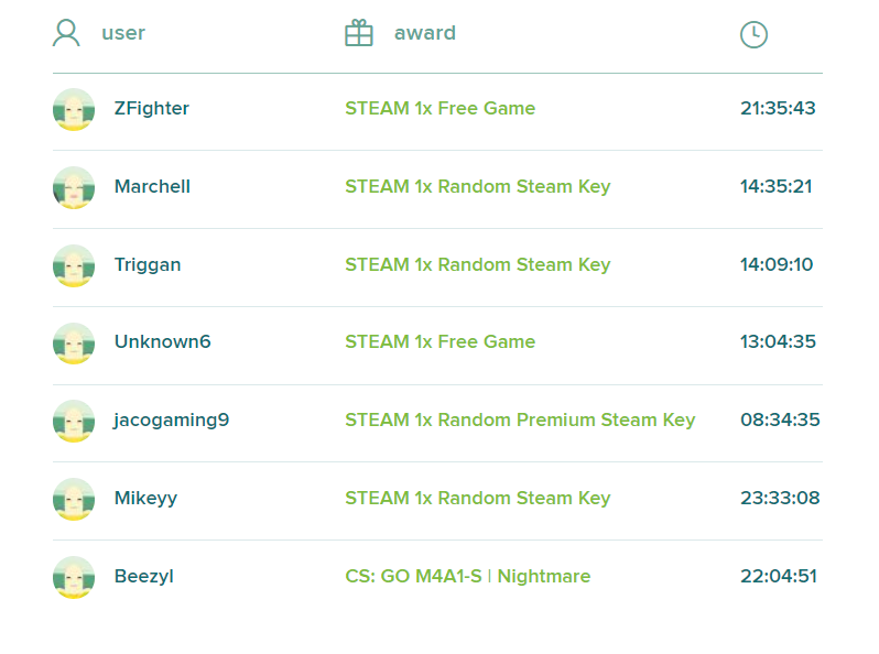 Banantic-free-Steam-games
