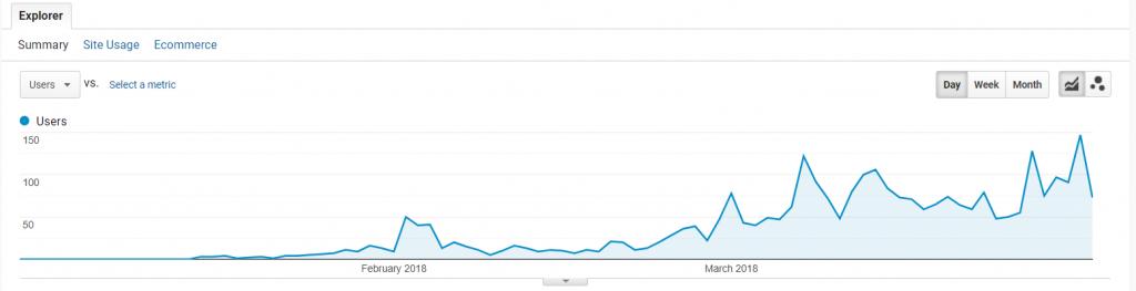 blog-traffic