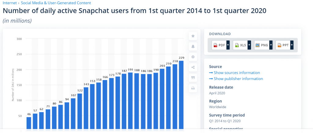 Daily-active-snapchat-users